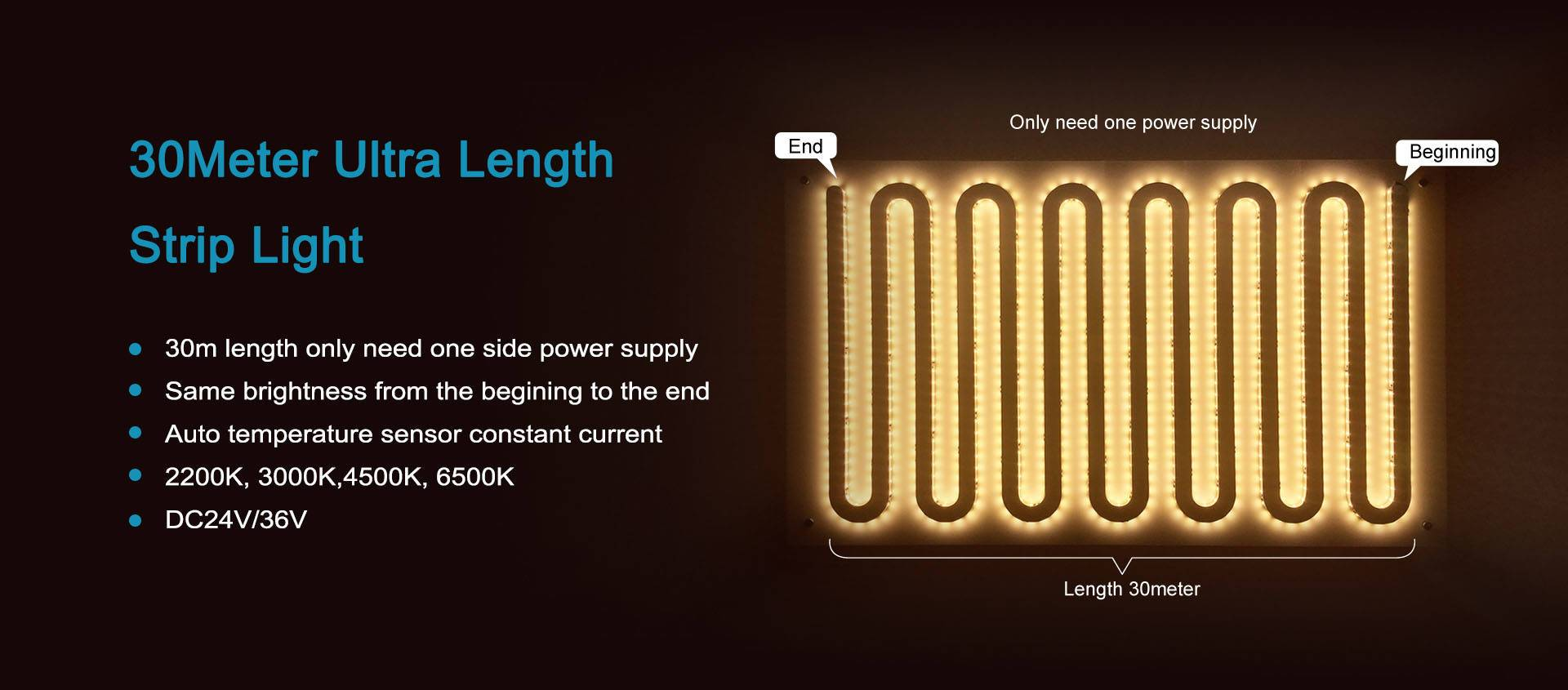 Ultra Length LED Strip